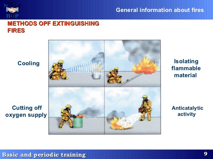 METHODS OPF EXTINGUISHING FIRES   Cooling   Cutting off oxygen supply   Isolating flammable material   Anticatalytic activ...