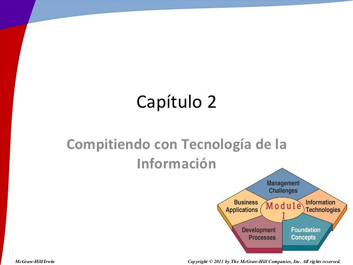 Compitiendo con Tecnología de la Información Capítulo 2 McGraw-Hill/Irwin Copyright © 2011 by The McGraw-Hill Companies, I...