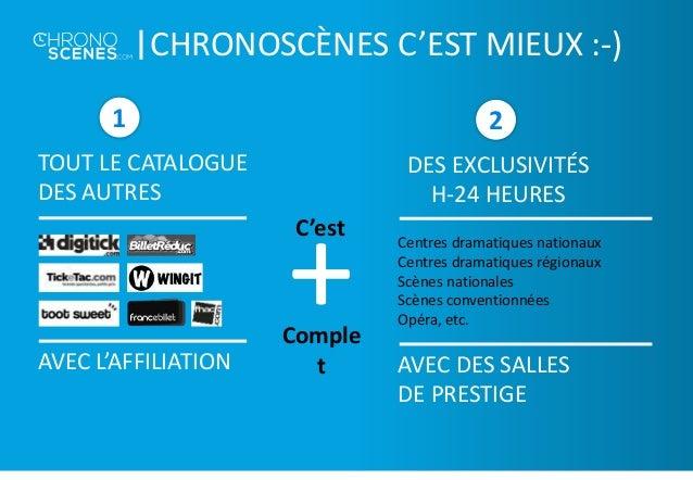 ChronoScènes - Billetterie dernière minute géolocalisée pour les spectacles Slide 2