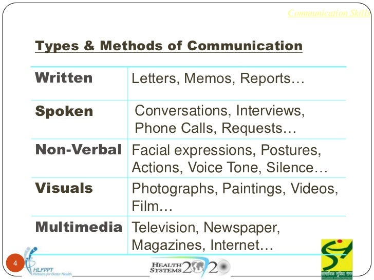 Communication Ppt Deliotte