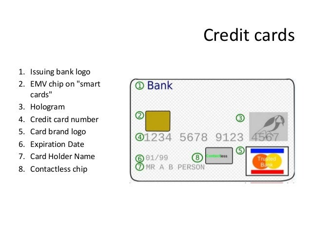 credit Debit Card And 7 Management Working