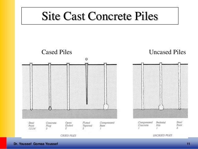Secant Pile Design Manual