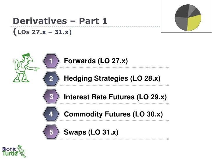 Forex derivatives