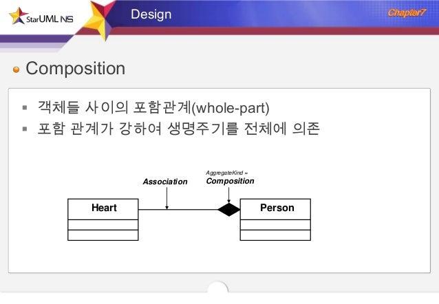 Staruml Ns Guide Design