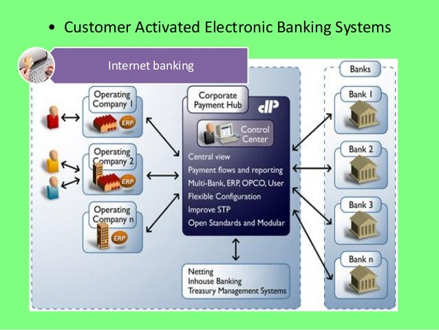 electronic banking system in nigeria Origin of nigeria banking system orjakor (1999, 132 –135) holds that the organ of the nigerian banking system dates back to the colonial periodthe activities of the extra territorial merchants in the former west african colonies and the establishment of settle territorial government created need.