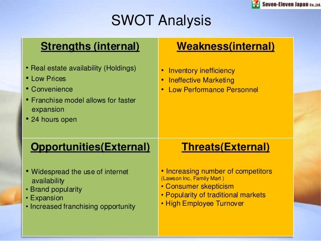 seven eleven swot analysis The seven eleven convenience stores are present across more than 15 countries, including the usa, canada, japan, countries in the south-east asia region and australia7-eleven signs light up about 63,000 stores in 17 countries and regions around the world.