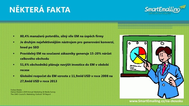 NĚKTERÁ FAKTA            80,4% manaţerŧ potvrdilo, silný vliv EM na úspěch firmy          Je druhým nejefektivnějším nás...