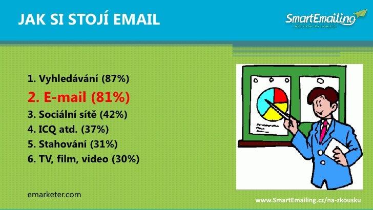 JAK SI STOJÍ EMAIL    1. Vyhledávání (87%)  2. E-mail (81%)  3. Sociální sítě (42%)  4. ICQ atd. (37%)  5. Stahování (31%)...