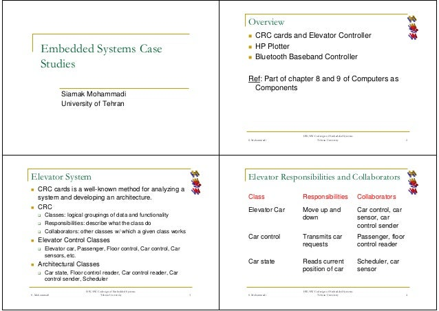 Overview CRC cards and Elevator Controller HP Plotter Bluetooth Baseband Controller  Embedded Systems Case Studies  Ref: P...