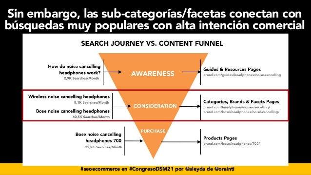 #seoecommerce en #CongresoDSM21 por @aleyda de @orainti Sin embargo, las sub-categorías/facetas conectan con búsquedas muy...