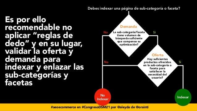 #seoecommerce en #CongresoDSM21 por @aleyda de @orainti Debes indexar una página de sub-categoría o faceta? Indexar No Ind...