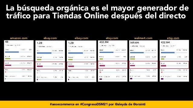 #seoecommerce en #CongresoDSM21 por @aleyda de @orainti La búsqueda orgánica es el mayor generador de tráfico para Tiendas...