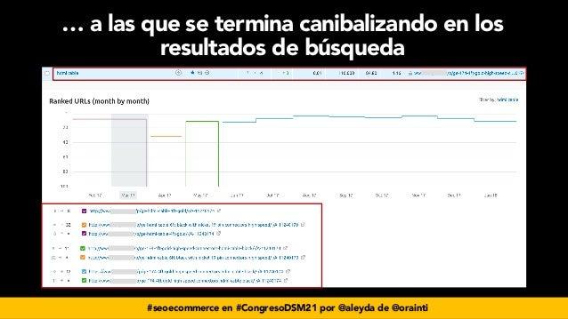 #seoecommerce en #CongresoDSM21 por @aleyda de @orainti … a las que se termina canibalizando en los resultados de búsqueda