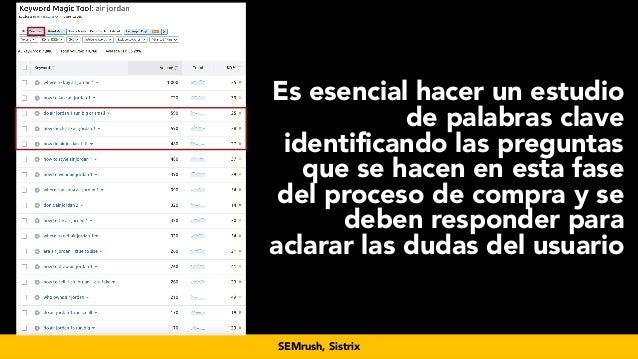 #seoecommerce en #CongresoDSM21 por @aleyda de @orainti SEMrush, Sistrix Es esencial hacer un estudio de palabras clave id...
