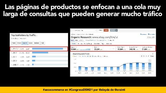 #seoecommerce en #CongresoDSM21 por @aleyda de @orainti Las páginas de productos se enfocan a una cola muy larga de consul...