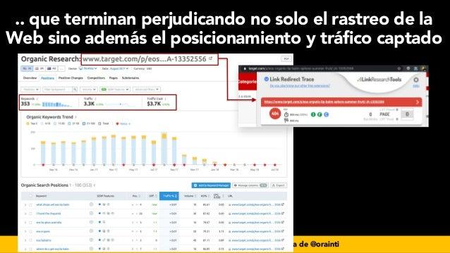 #seoecommerce en #CongresoDSM21 por @aleyda de @orainti .. que terminan perjudicando no solo el rastreo de la Web sino ade...