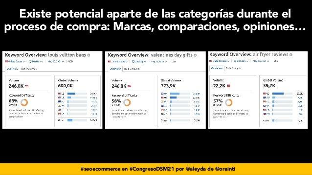 #seoecommerce en #CongresoDSM21 por @aleyda de @orainti Existe potencial aparte de las categorías durante el proceso de co...