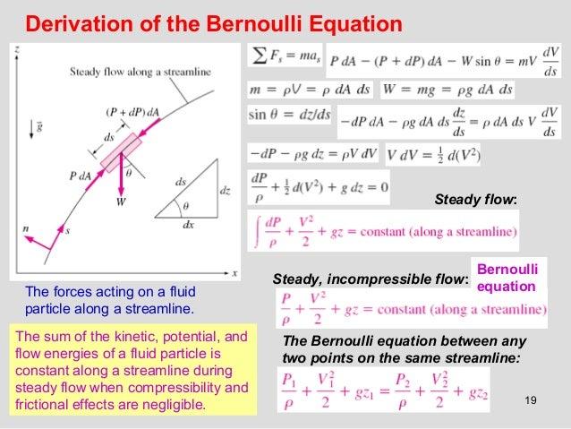 bernoulli 39 s equation pump. 19. derivation of the bernoulli equation 39 s pump