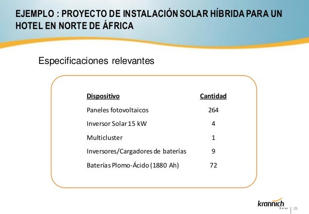 fotovoltaica e diesel poupan a e abastecimento continuo. Black Bedroom Furniture Sets. Home Design Ideas