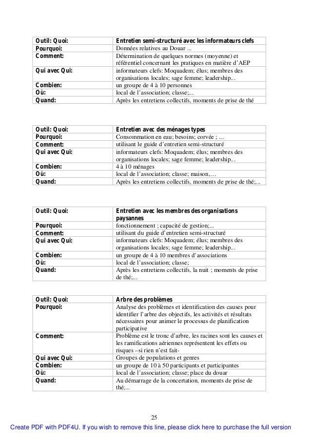 Analyse Des Besions Et laboration De Cahier De Charges