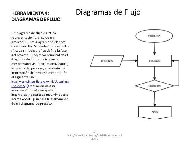 7 herramientas de calidad 6 herramienta 4 diagramas de flujo ccuart Images