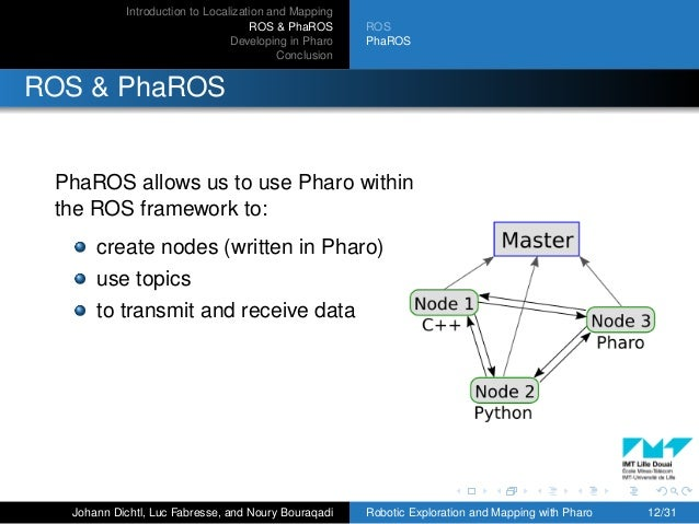 Introduction to Localization and Mapping ROS & PhaROS Developing in Pharo Conclusion ROS PhaROS ROS & PhaROS PhaROS allows...