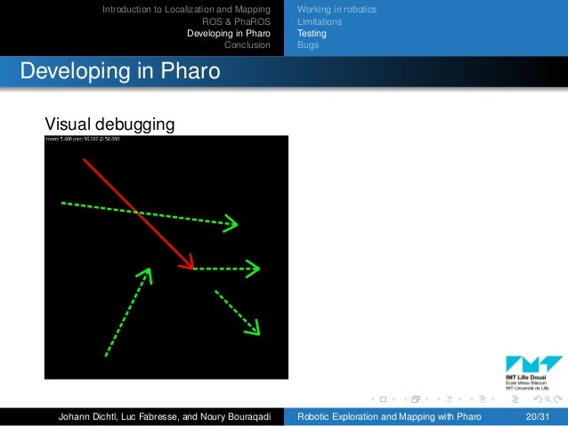 Introduction to Localization and Mapping ROS & PhaROS Developing in Pharo Conclusion Working in robotics Limitations Testi...