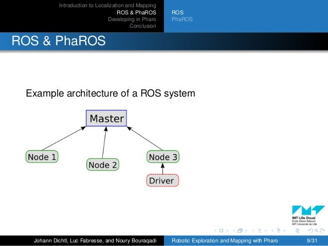 Introduction to Localization and Mapping ROS & PhaROS Developing in Pharo Conclusion ROS PhaROS ROS & PhaROS Example archi...