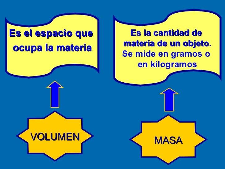 VOLUMEN MASA Es el espacio que  ocupa la materia Es la cantidad de  materia de un objeto . Se mide en gramos o  en kilogra...