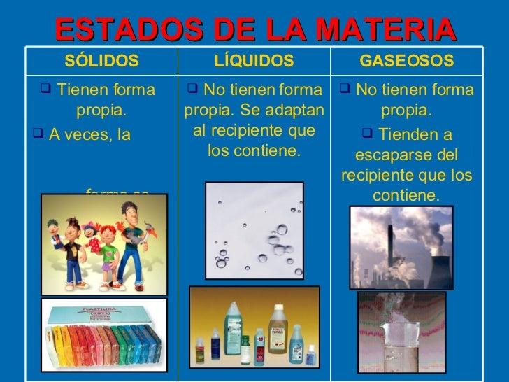 ESTADOS DE LA MATERIA <ul><li>No tienen forma propia. </li></ul><ul><li>Tienden a escaparse del recipiente que los contien...