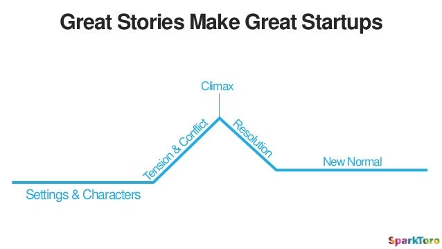 Great Stories Make Great Startups