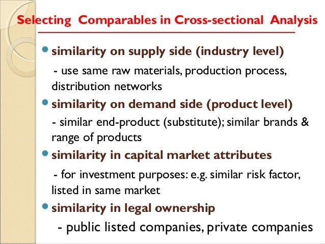 7 limitations of ratio analysis