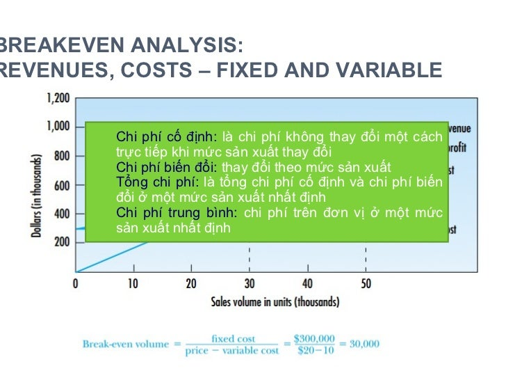the variable portion of advertising costs is a What is a variable cost a variable cost is a constant amount per unit produced or used therefore, the total amount of the variable cost will change proportionately with volume or activity.