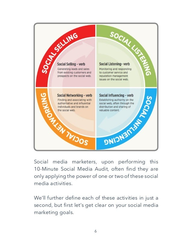 7 minute social media marketing audit Slide 3