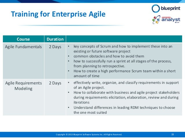 7 misconceptions of enterprise agile whitepaper implementation service 33 copyright 2013 blueprint software malvernweather Image collections