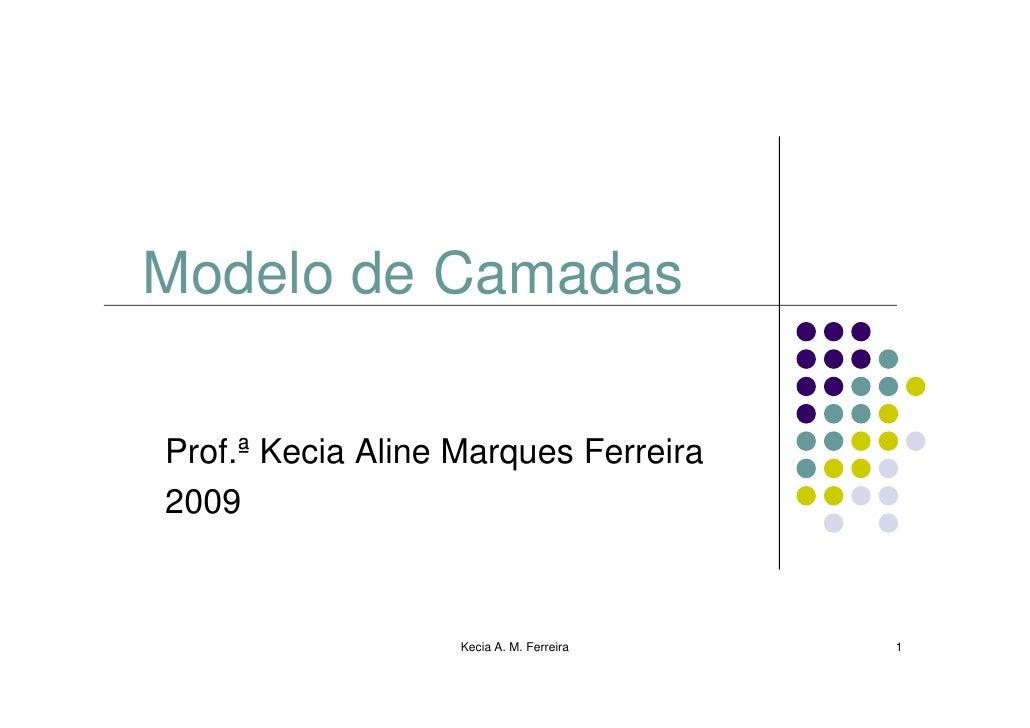 Modelo de Camadas  Prof.ª Kecia Aline Marques Ferreira 2009                       Kecia A. M. Ferreira   1