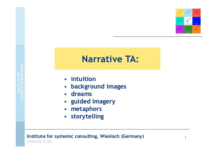 Narrative TA:                •    intuition                •    background images                •    dreams              ...