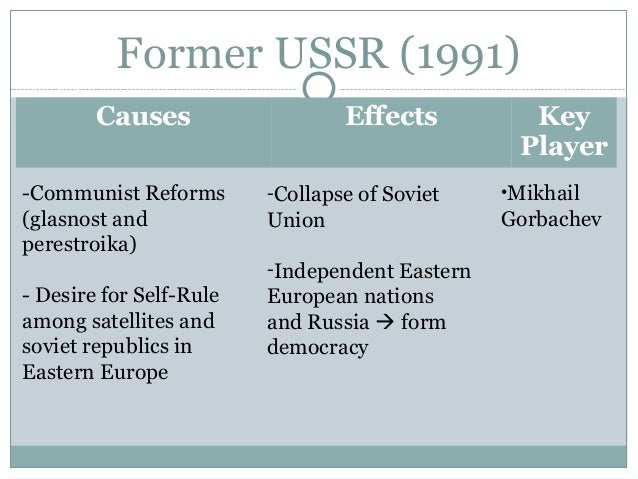 Theories of the USSR in light of its collapse