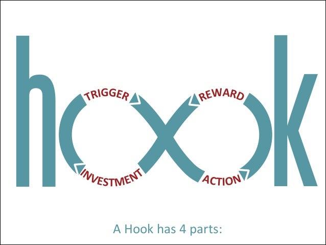 """k  h A""""Hook""""has""""4""""parts:"""""""