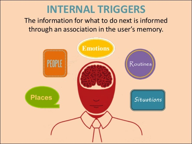 INTERNAL  TRIGGERS  The  information  for  what  to  do  next  is  informed   through  an  assoc...