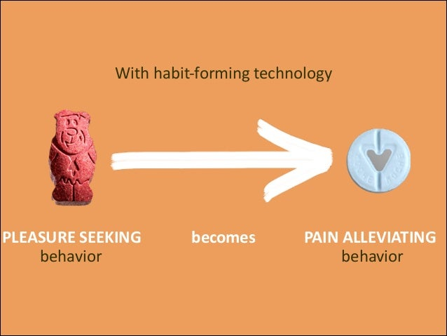 With  habit-‐forming  technology  PLEASURE  SEEKING behavior  becomes  PAIN  ALLEVIATING behavior