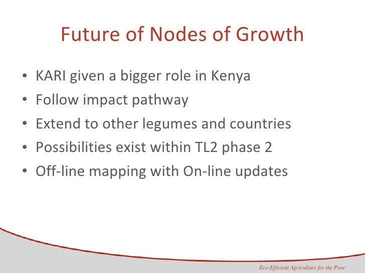 Future of Nodes of Growth <ul><li>KARI given a bigger role in Kenya </li></ul><ul><li>Follow impact pathway </li></ul><ul>...