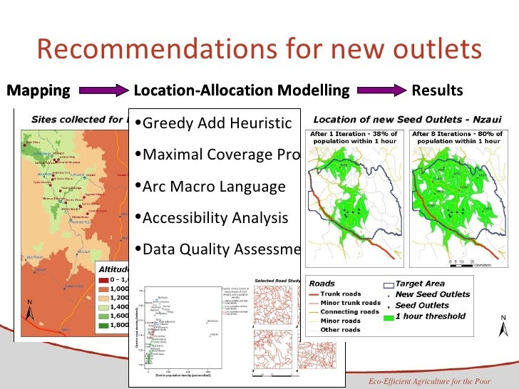 Recommendations for new outlets Mapping Location-Allocation Modelling <ul><li>Greedy Add Heuristic </li></ul><ul><li>Maxim...