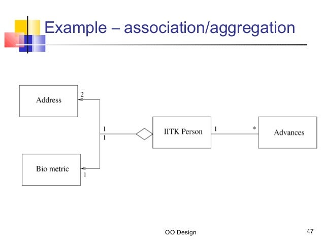 object relationship and association in ooad lab