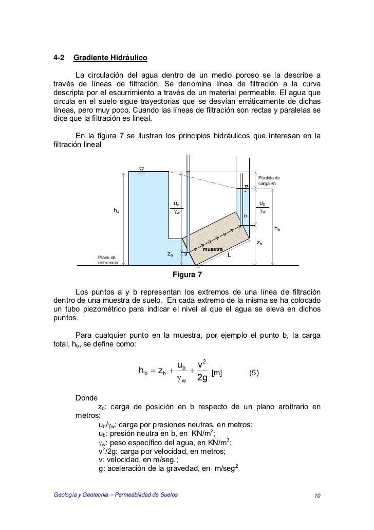 4-2    Gradiente Hidráulico       La circulación del agua dentro de un medio poroso se la describe através de líneas de fi...