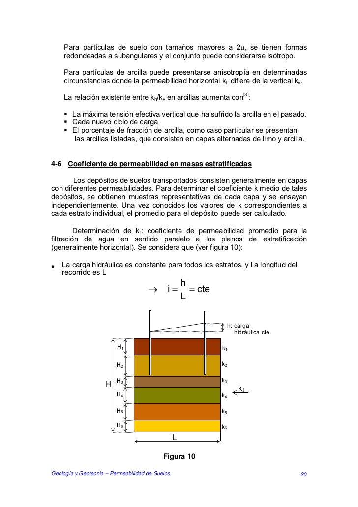 Para partículas de suelo con tamaños mayores a 2µ, se tienen formas    redondeadas a subangulares y el conjunto puede cons...
