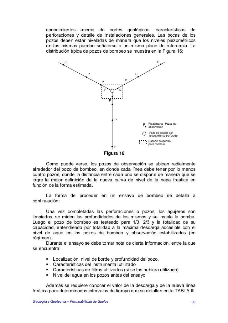 conocimientos acerca de cortes geológicos, características de        perforaciones y detalle de instalaciones generales. L...