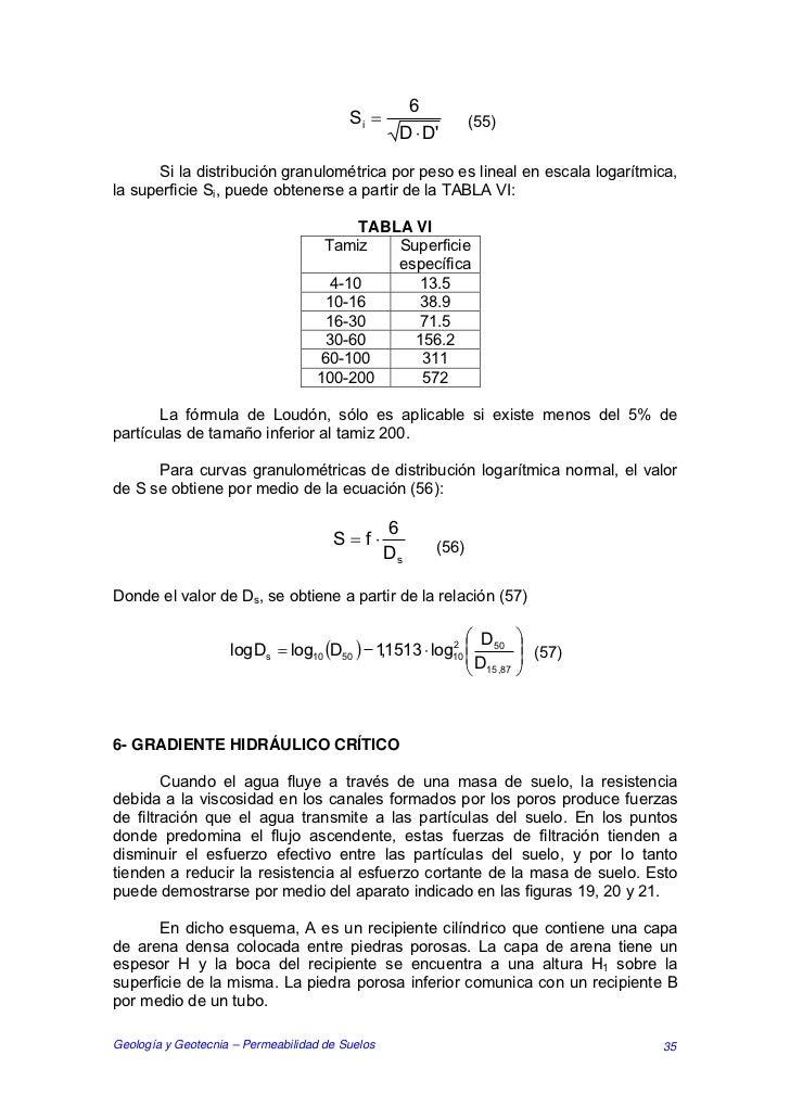 6                                         Si =                 (55)                                                  D ⋅ D...