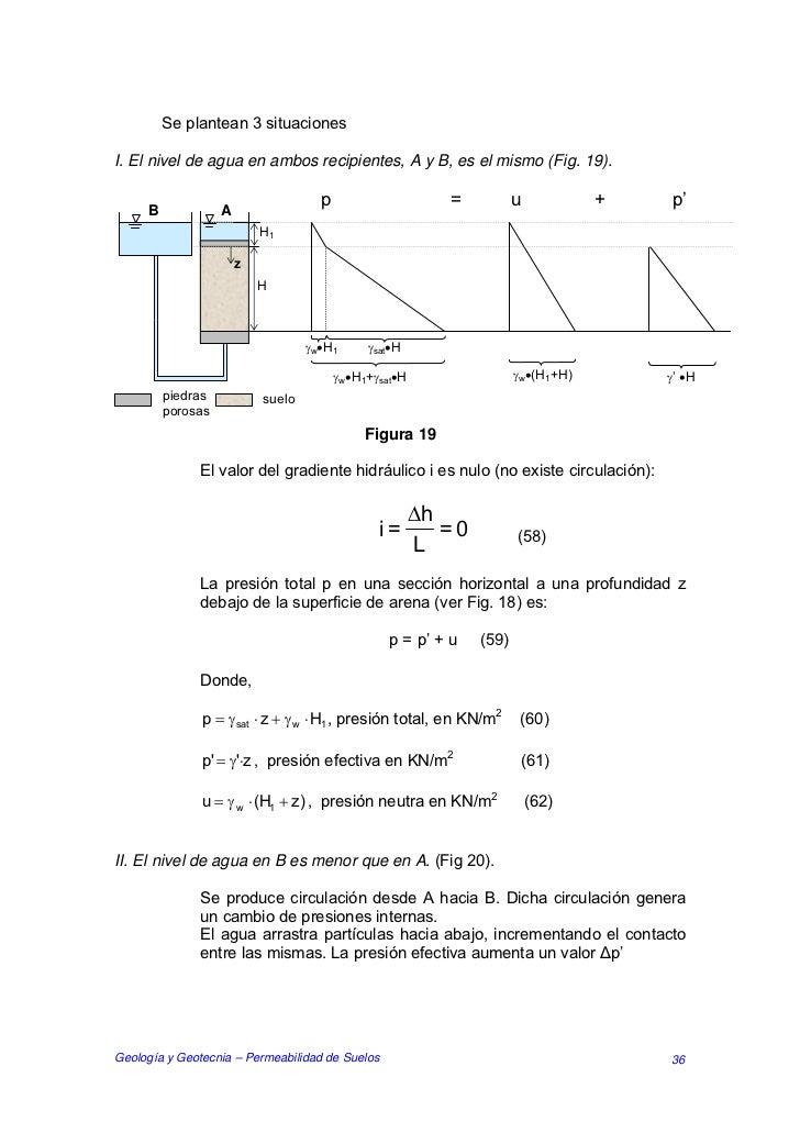 Se plantean 3 situacionesI. El nivel de agua en ambos recipientes, A y B, es el mismo (Fig. 19).                          ...
