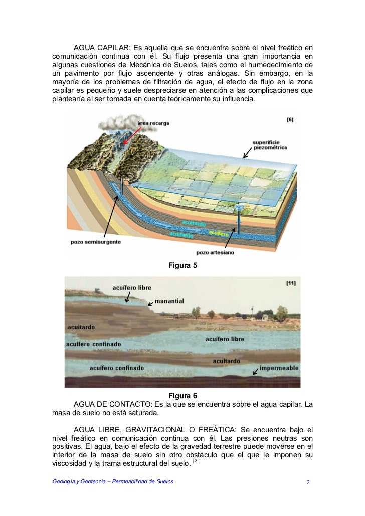 AGUA CAPILAR: Es aquella que se encuentra sobre el nivel freático encomunicación continua con él. Su flujo presenta una gr...